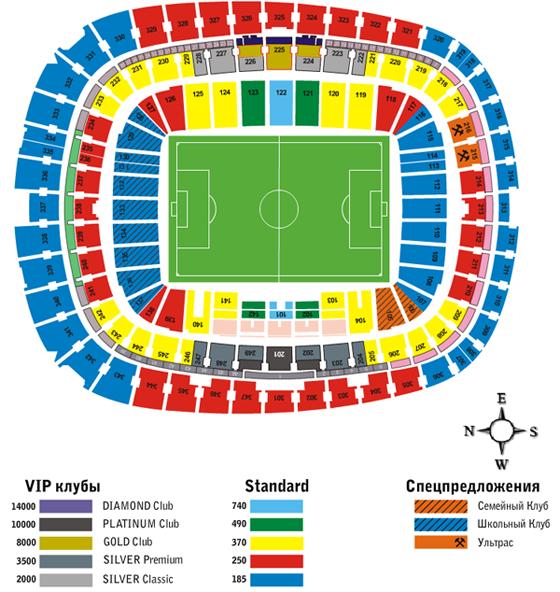 Стадион в цифрах