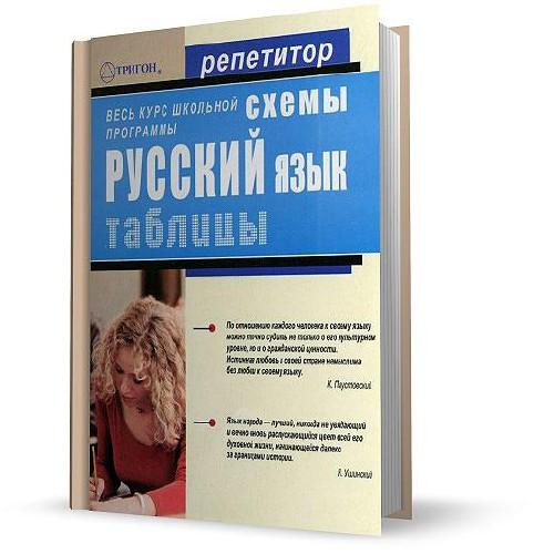 Русский язык в схемах и