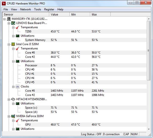 Hwmonitor Pro Ключ: Система, мониторинг, HWMonitor – A Murti Schofield
