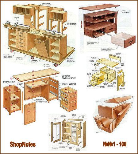 Revista Ebook Shopnotes - 138 Edições + Brindes - R$ 155